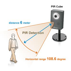 تشخیص حرکت انسان با سنسور PIR