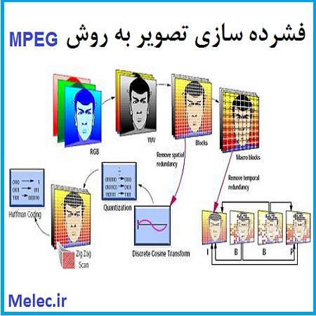 فشرده سازی تصوير به روش MPEG