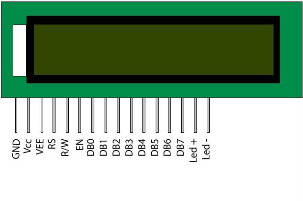 آموزش LCD کاراکتری 2 *16