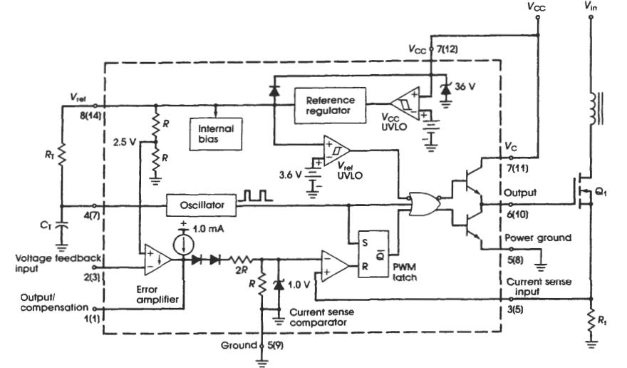 کنترل مد-ولتاژی (Voltage-Mode Control)