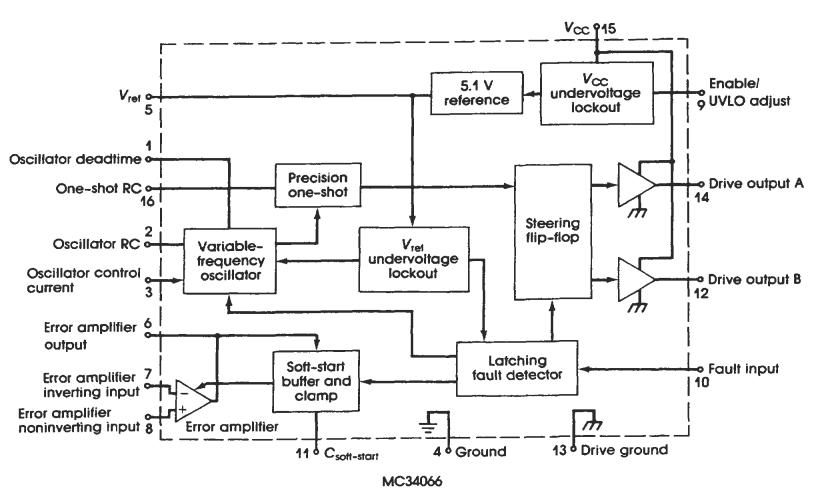 کنترل مد-شبه تشدید (Quasi-Resonant-Mode Control)