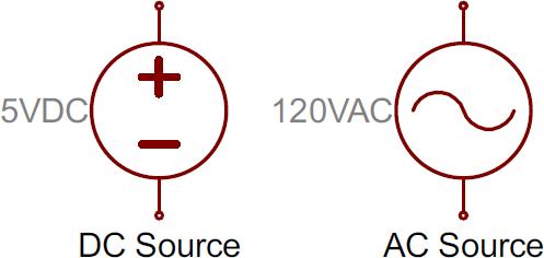 منابع ولتاژ DC یا AC