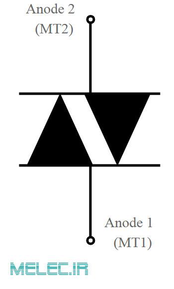 نماد دیاک